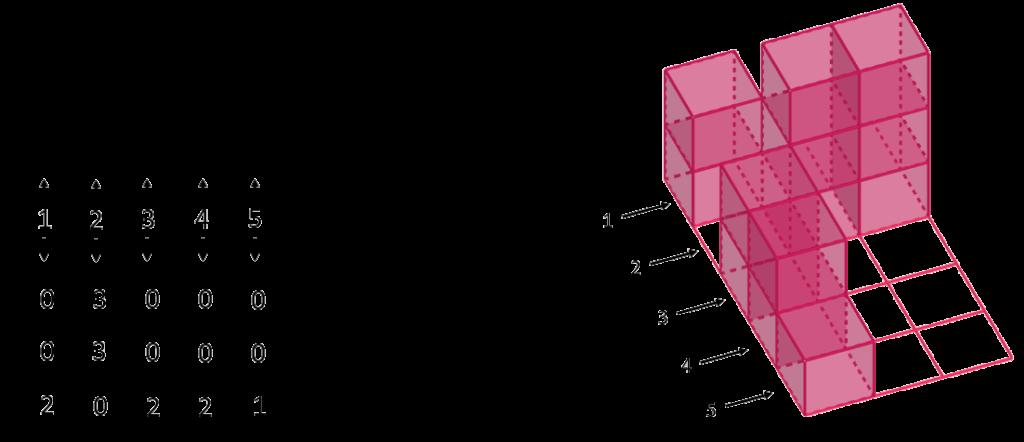 Полная собранная конструкция из кубиков из задачи вступительного экзамена по математике для 5 класса в школу 1543