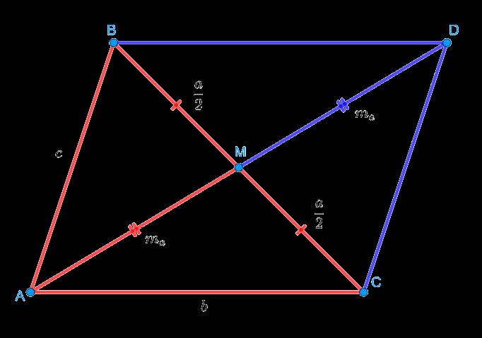 Удвоение медианы в треугольнике ABC, которое приводит к достраиванию его до параллелограмма