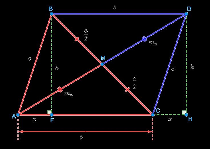 Нахождение длины медианы треугольника по известным длинам его сторон
