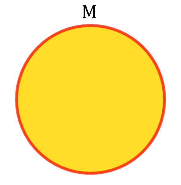 Первый круг Эйлера