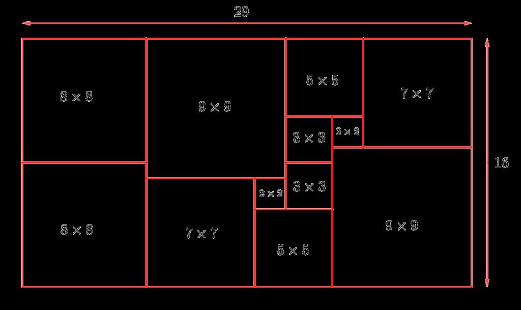 Пример правильного разбиения прямоугольника на квадраты