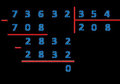Деление чисел столбиком