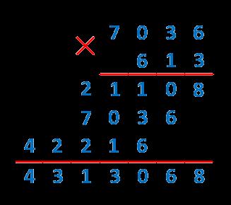 Умножение чисел в столбик