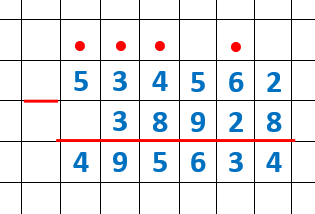 Вычитание чисел в столбик