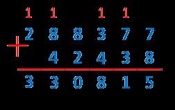 Сложение чисел столбиком при поступлении в 5 класс школы 2007 в Москве