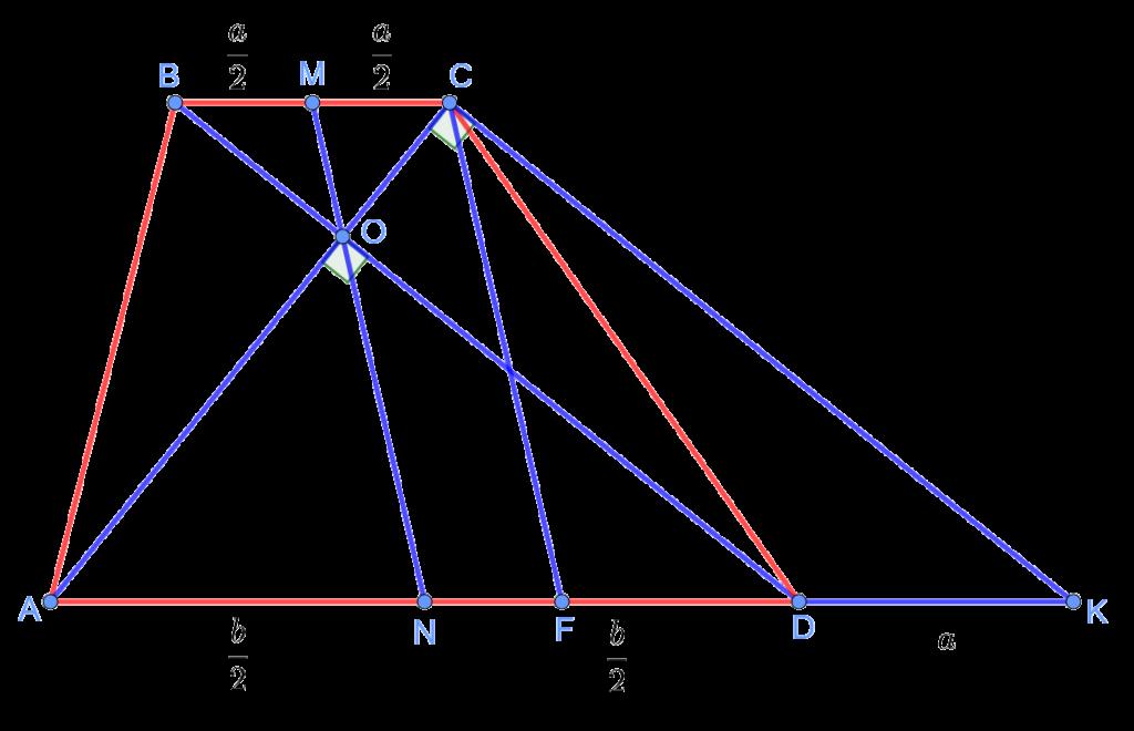 Свойство трапеции с взаимно перпендикулярными диагоналями