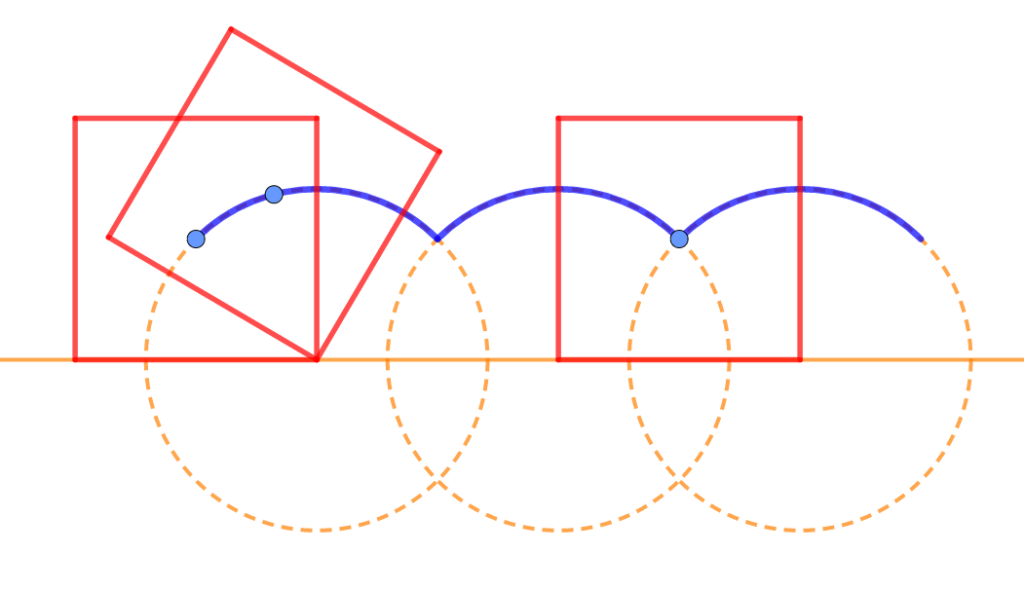 Траектория движения оси квадратного колеса
