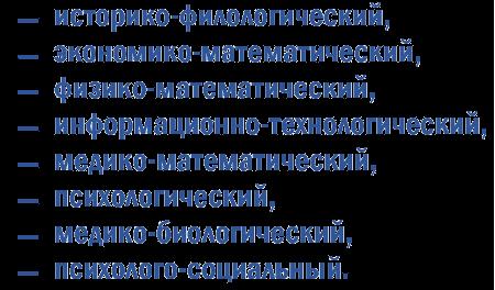 Список профильных 10-11 классов школы 1535
